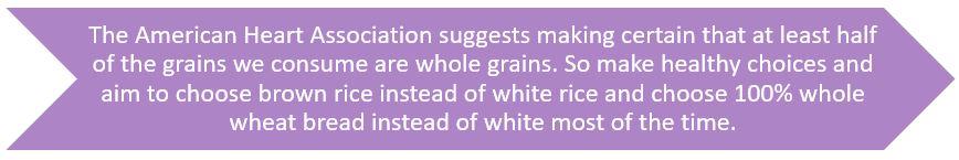 Rice Calories